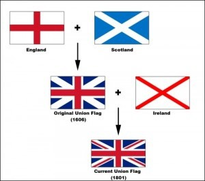 La bandiera del Regno Unito - The Union Jack