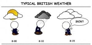 Gli inglesi e il tempo atmosferico: L'ossessione inglese per il tempo atmosferico: il 60 per cento ammette che sia un aiuto a rompere il ghiaccio